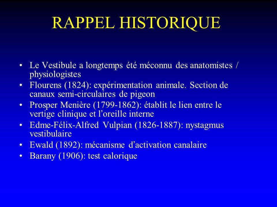 RAPPEL HISTORIQUE Le Vestibule a longtemps été méconnu des anatomistes / physiologistes.