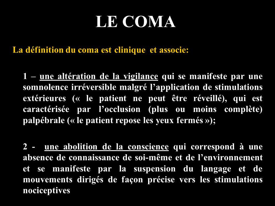 LE COMA La définition du coma est clinique et associe: