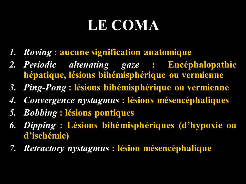 LE COMA Roving : aucune signification anatomique