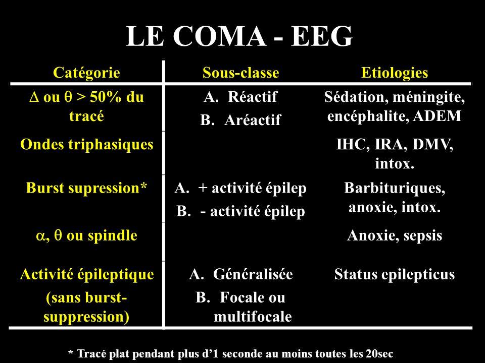 LE COMA - EEG Catégorie Sous-classe Etiologies