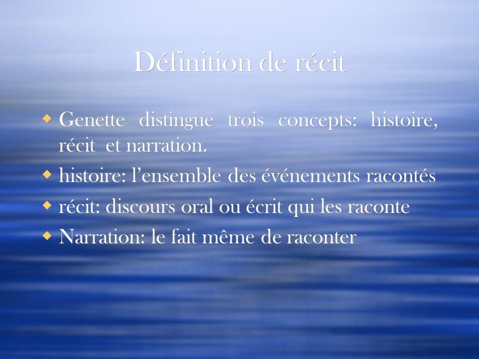 Définition de récit Genette distingue trois concepts: histoire, récit et narration. histoire: l'ensemble des événements racontés.