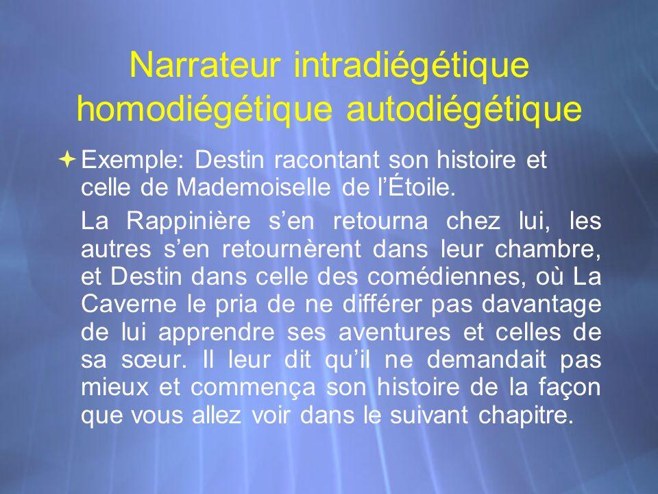 Narrateur intradiégétique homodiégétique autodiégétique