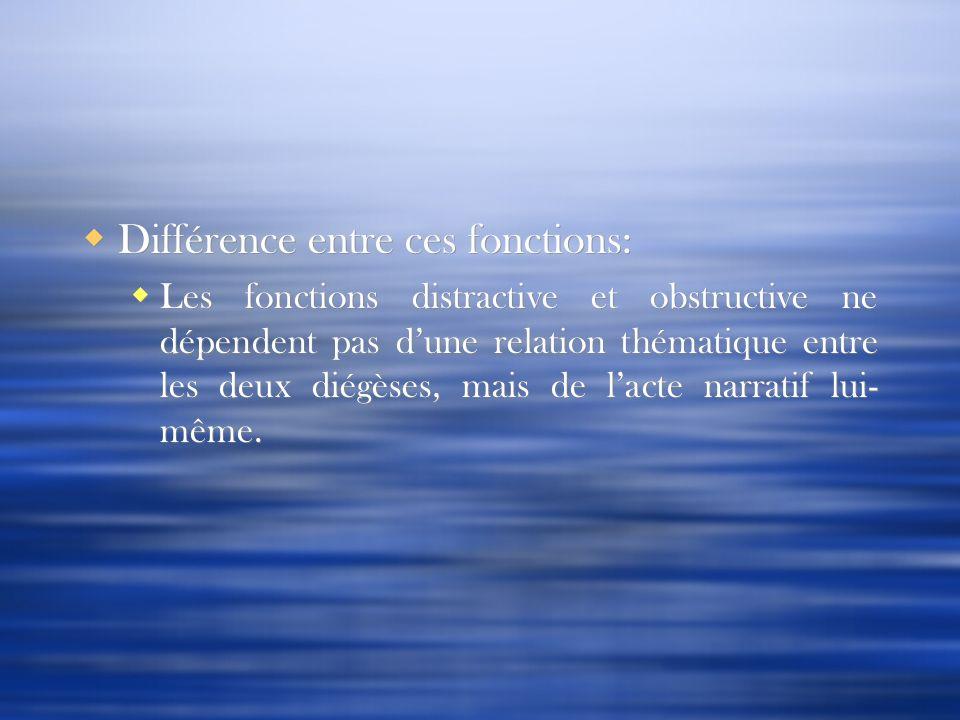 Différence entre ces fonctions: