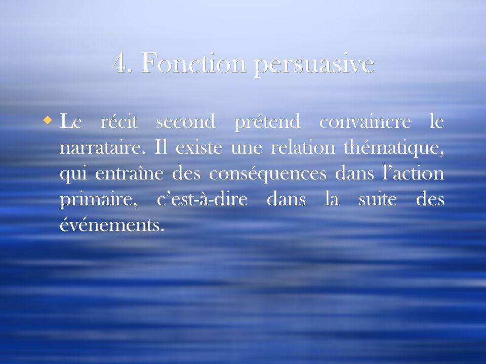 4. Fonction persuasive