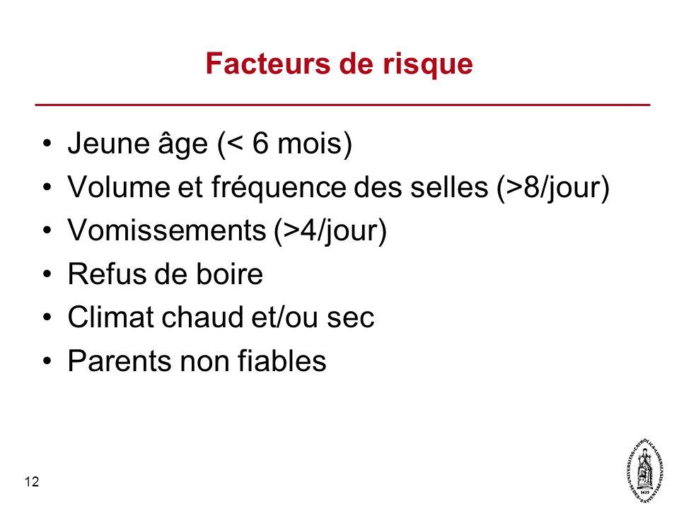 Facteurs de risque Jeune âge (< 6 mois) Volume et fréquence des selles (>8/jour) Vomissements (>4/jour)