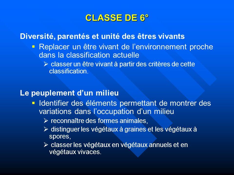 CLASSE DE 6° Diversité, parentés et unité des êtres vivants