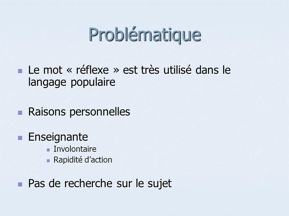 Problématique Le mot « réflexe » est très utilisé dans le langage populaire. Raisons personnelles.