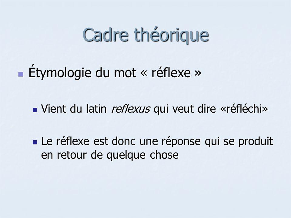 Cadre théorique Étymologie du mot « réflexe »