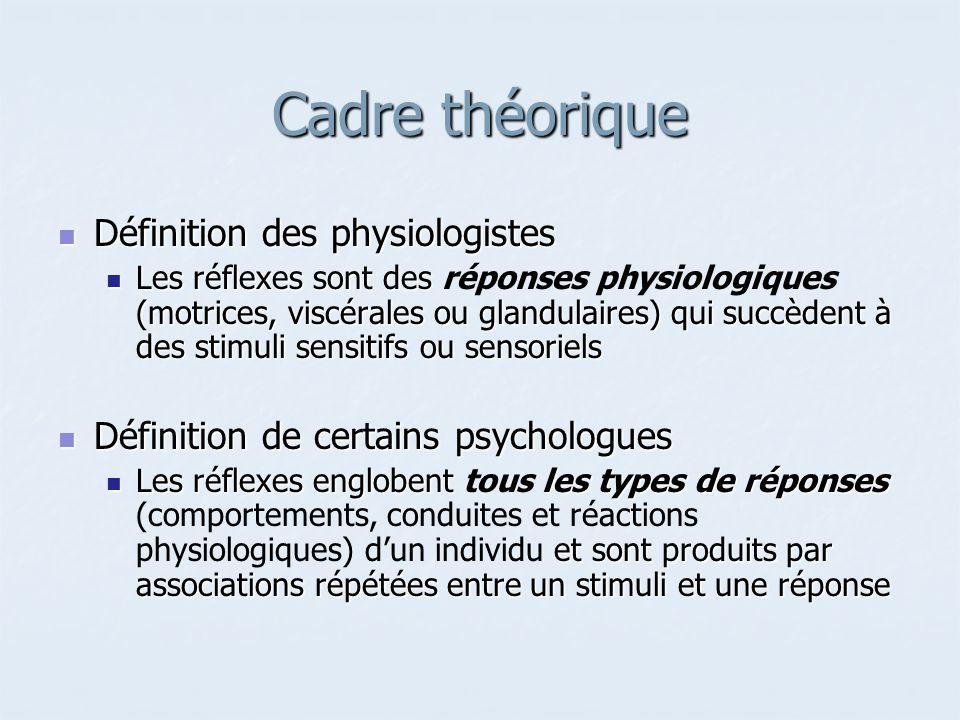 Cadre théorique Définition des physiologistes
