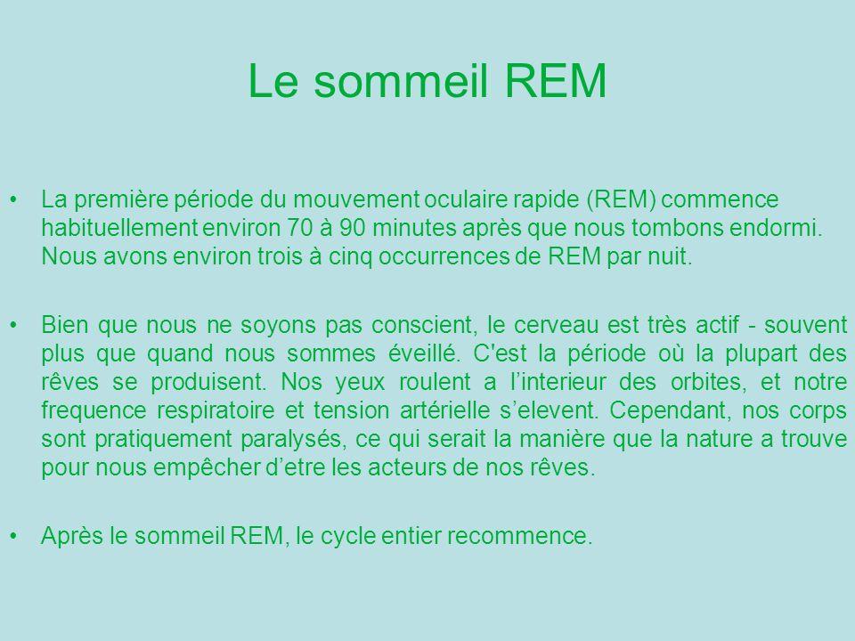 La première période du mouvement oculaire rapide (REM) commence habituellement environ 70 à 90 minutes après que nous tombons endormi. Nous avons environ trois à cinq occurrences de REM par nuit.