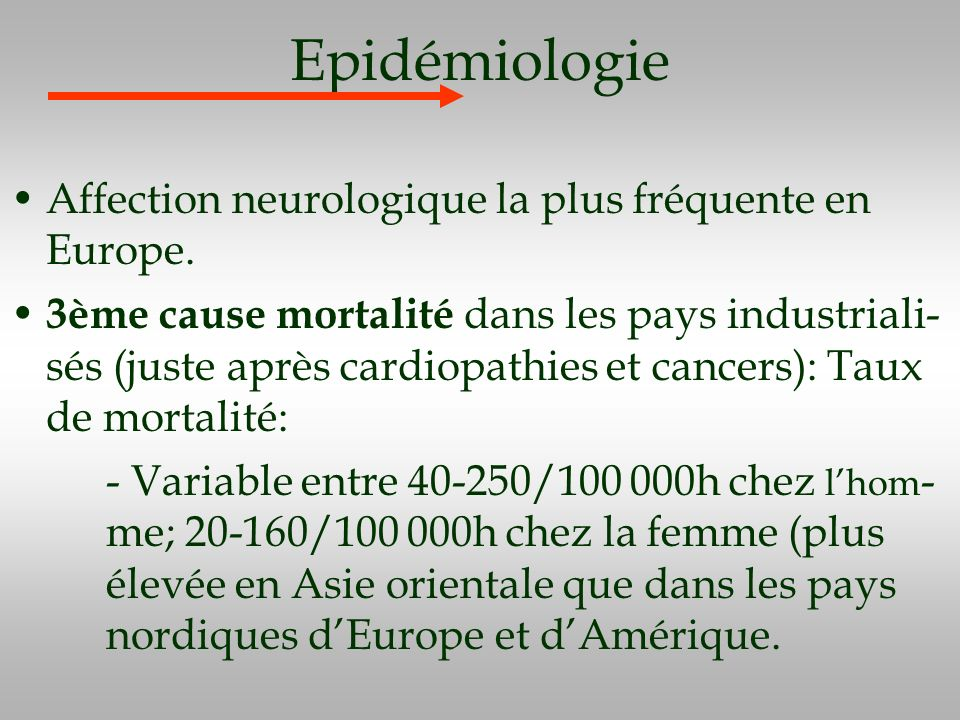 Epidémiologie Affection neurologique la plus fréquente en Europe.