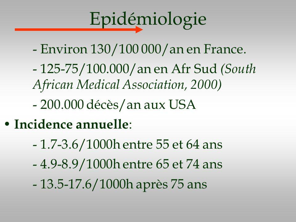 Epidémiologie - Environ 130/100 000/an en France.