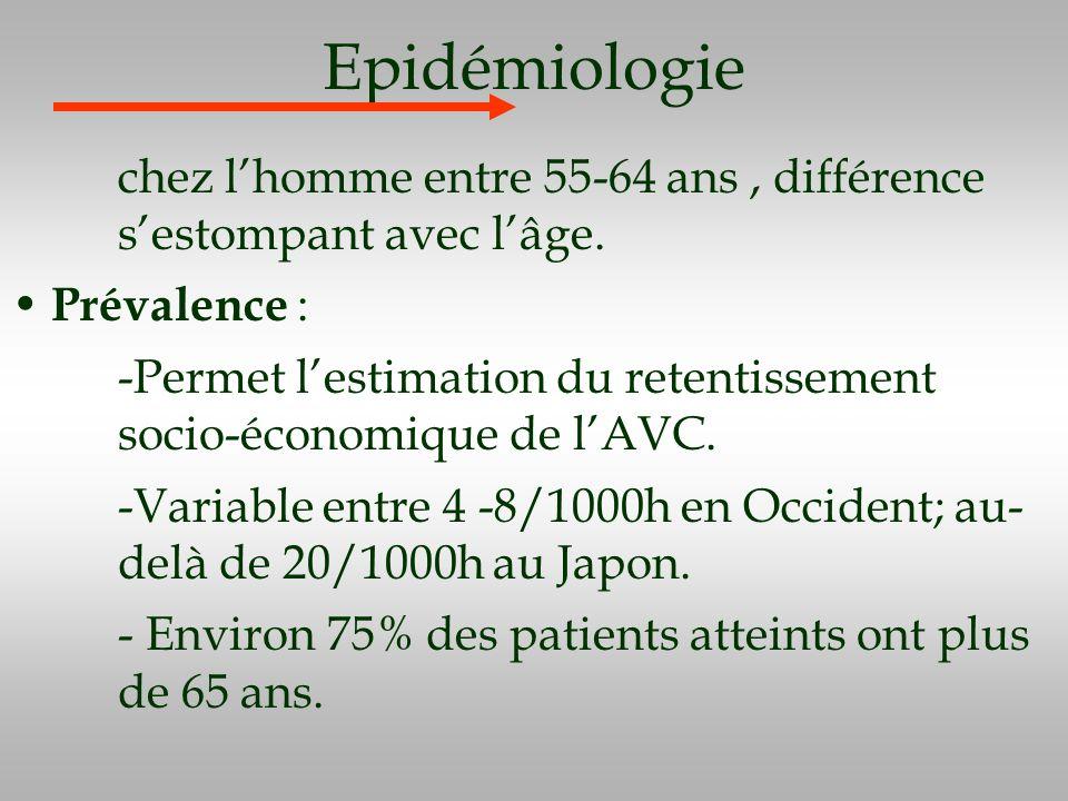 Epidémiologie chez l'homme entre 55-64 ans , différence s'estompant avec l'âge. Prévalence :