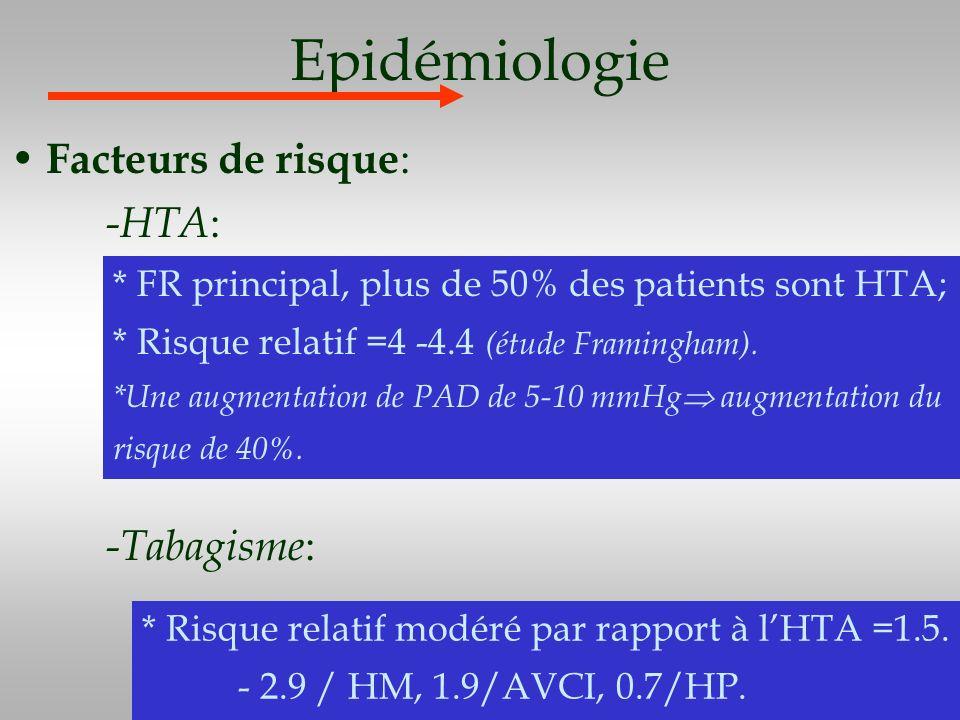 Epidémiologie Facteurs de risque: -HTA: -Tabagisme: