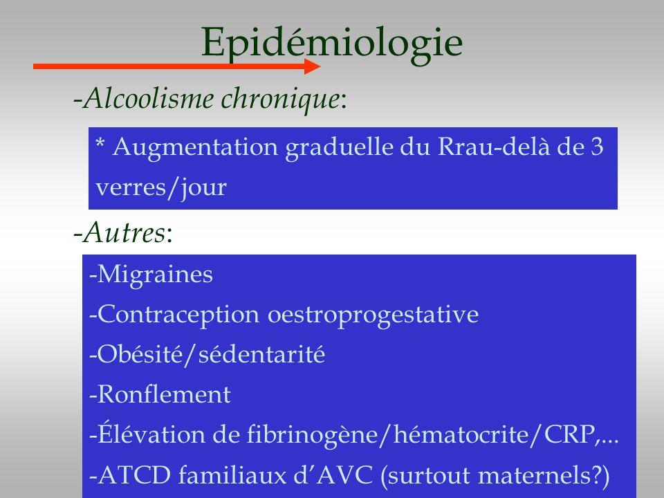 Epidémiologie -Alcoolisme chronique: -Autres: