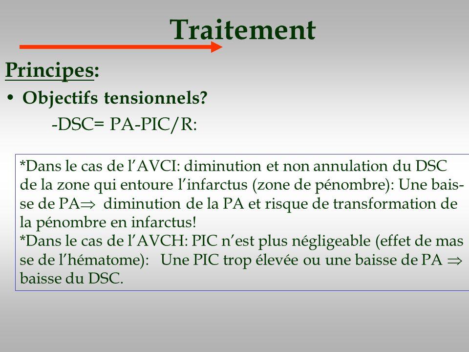 Traitement Principes: Objectifs tensionnels -DSC= PA-PIC/R:
