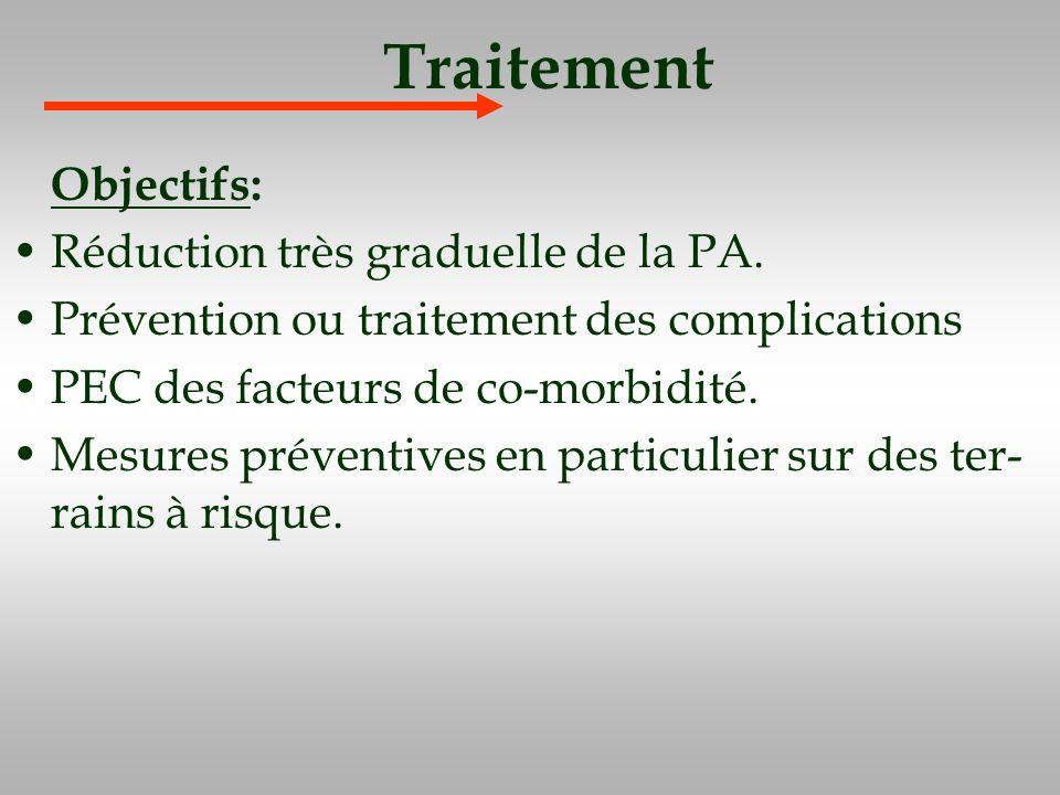Traitement Objectifs: Réduction très graduelle de la PA.