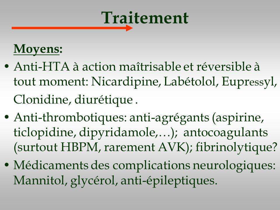 Traitement Moyens: Anti-HTA à action maîtrisable et réversible à tout moment: Nicardipine, Labétolol, Eupressyl,