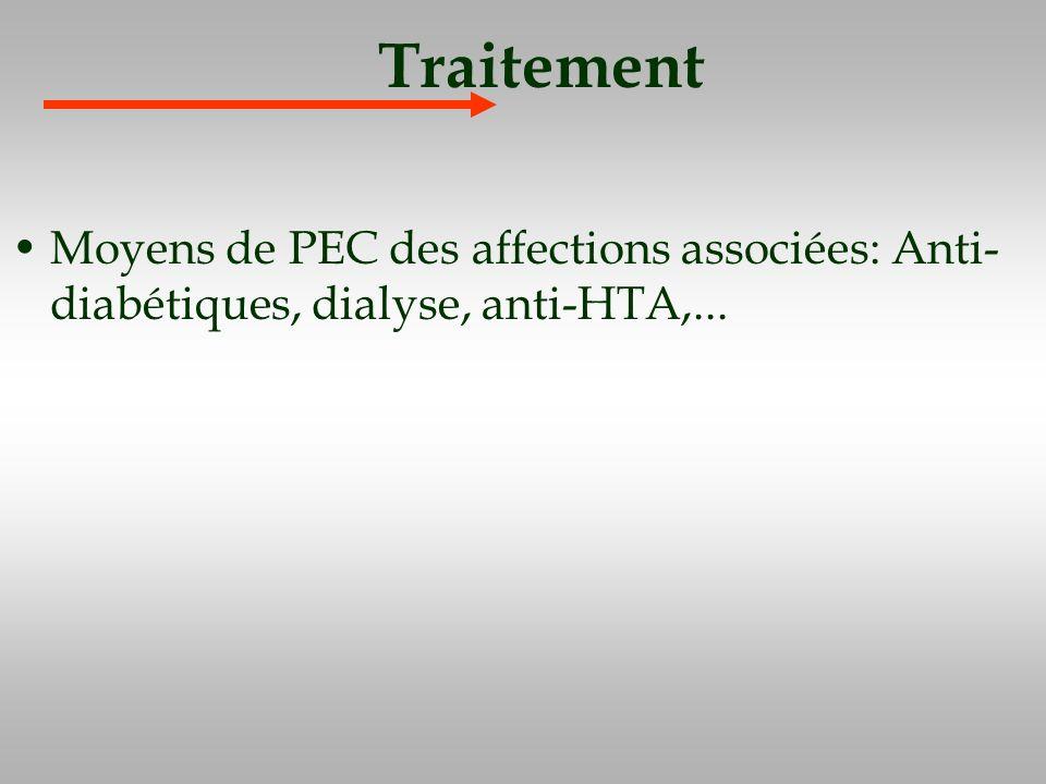 Traitement Moyens de PEC des affections associées: Anti-diabétiques, dialyse, anti-HTA,...