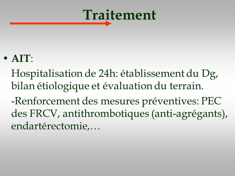 Traitement AIT: Hospitalisation de 24h: établissement du Dg, bilan étiologique et évaluation du terrain.