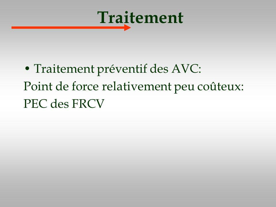 Traitement Traitement préventif des AVC: