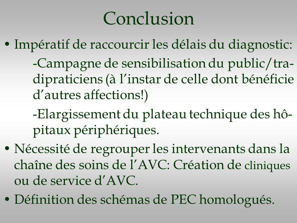 Conclusion Impératif de raccourcir les délais du diagnostic: