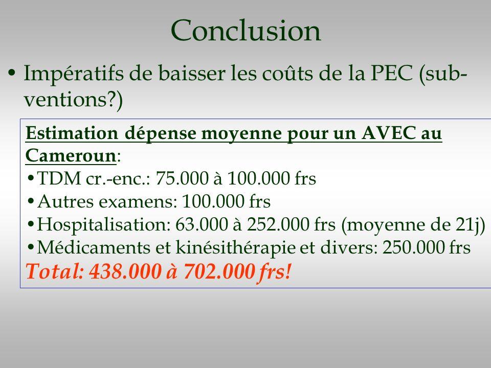 Conclusion Impératifs de baisser les coûts de la PEC (sub-ventions )