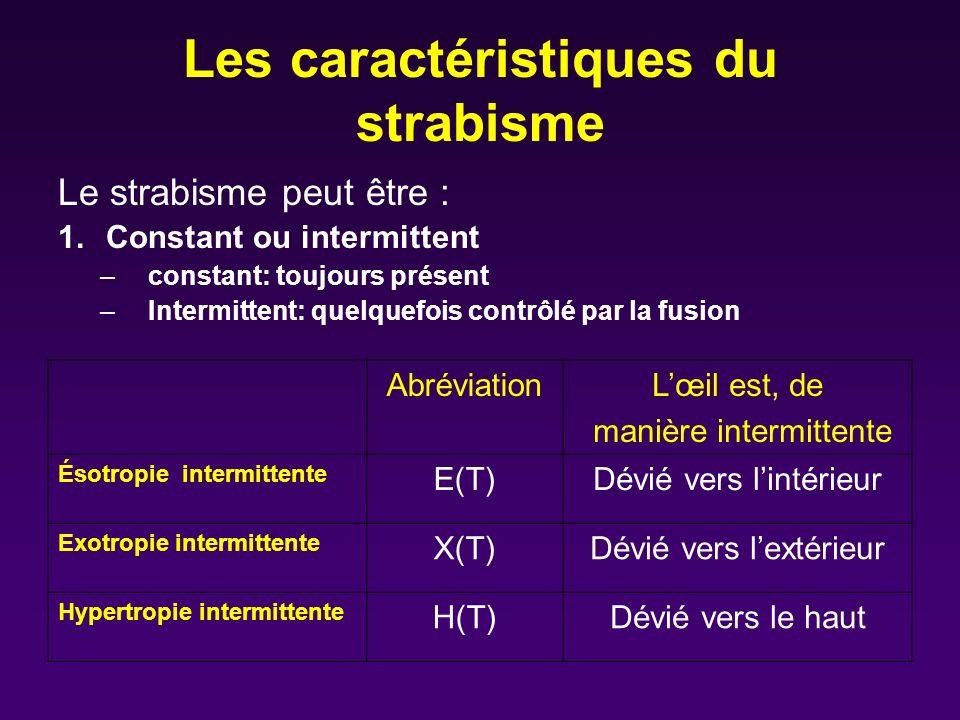 Les caractéristiques du strabisme