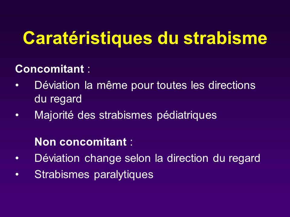 Caratéristiques du strabisme