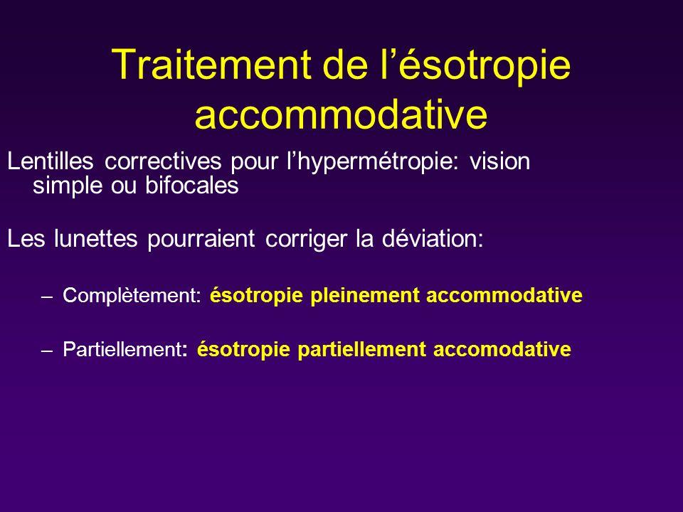 Traitement de l'ésotropie accommodative