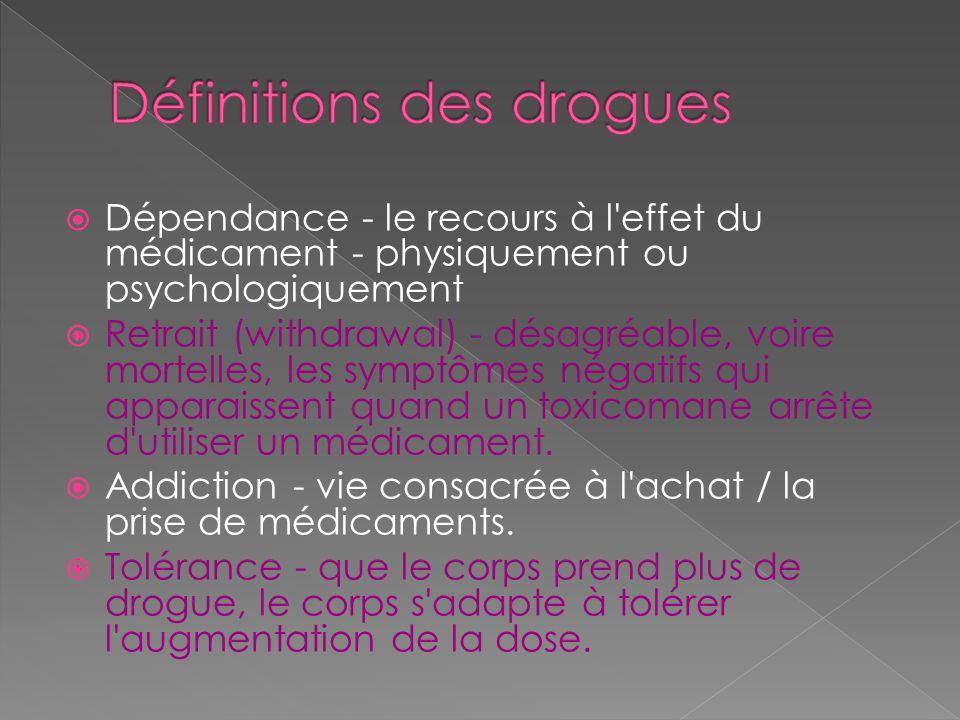Définitions des drogues