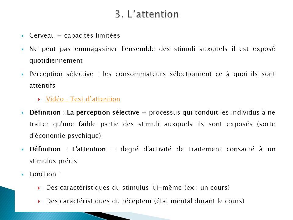 3. L'attention Cerveau = capacités limitées
