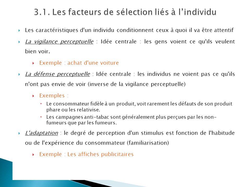 3.1. Les facteurs de sélection liés à l'individu
