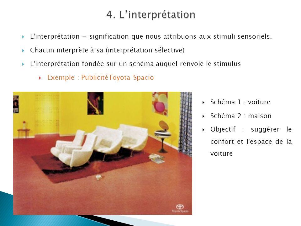 4. L'interprétation L interprétation = signification que nous attribuons aux stimuli sensoriels. Chacun interprète à sa (interprétation sélective)