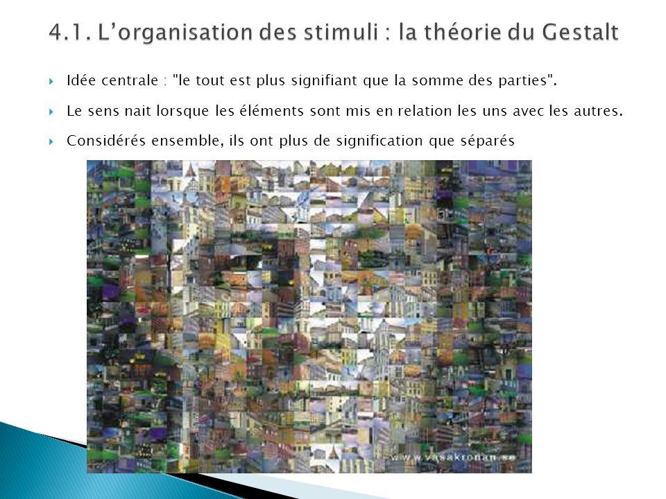 4.1. L'organisation des stimuli : la théorie du Gestalt