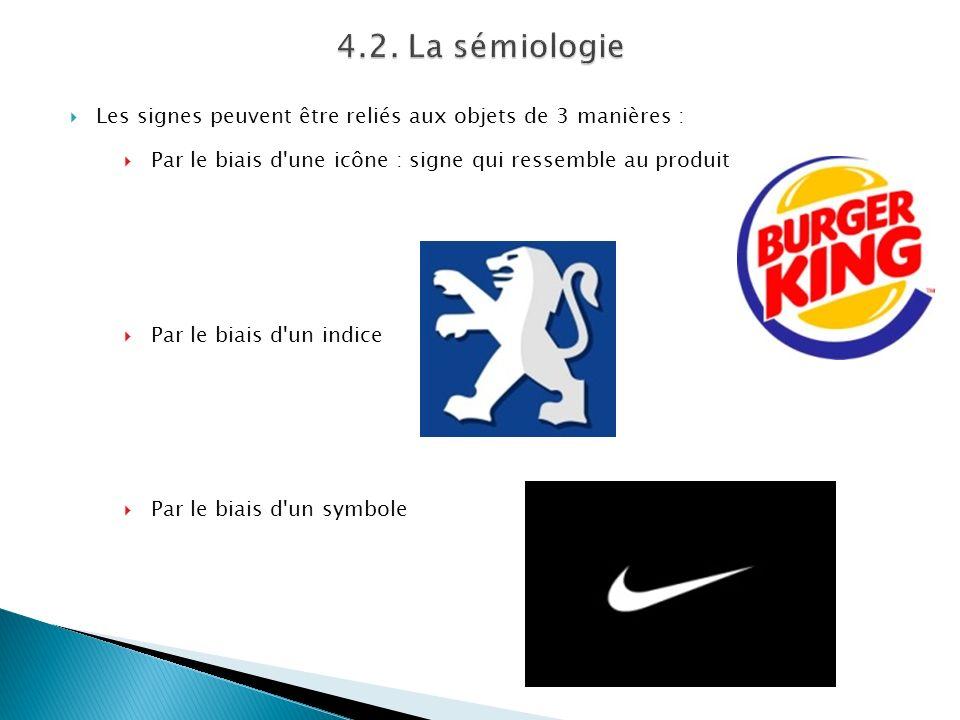 4.2. La sémiologie Les signes peuvent être reliés aux objets de 3 manières : Par le biais d une icône : signe qui ressemble au produit.