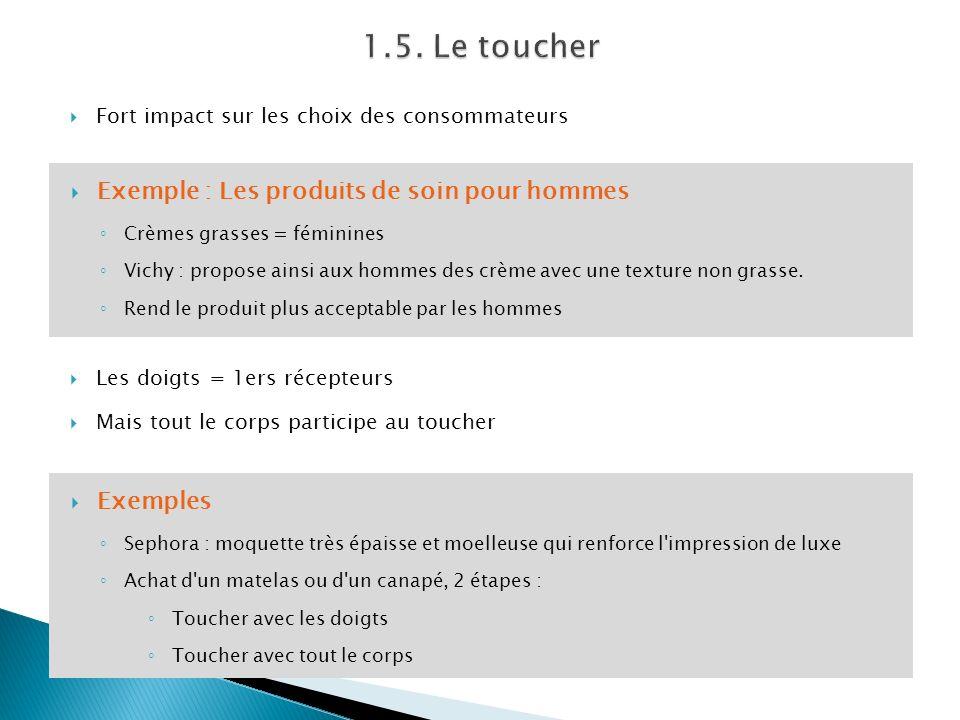 1.5. Le toucher Exemple : Les produits de soin pour hommes Exemples
