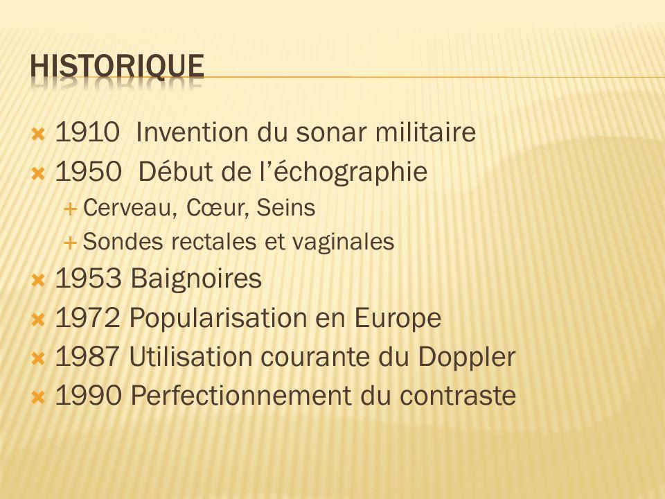 Historique 1910 Invention du sonar militaire