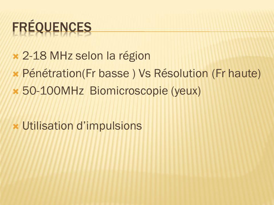 Fréquences 2-18 MHz selon la région
