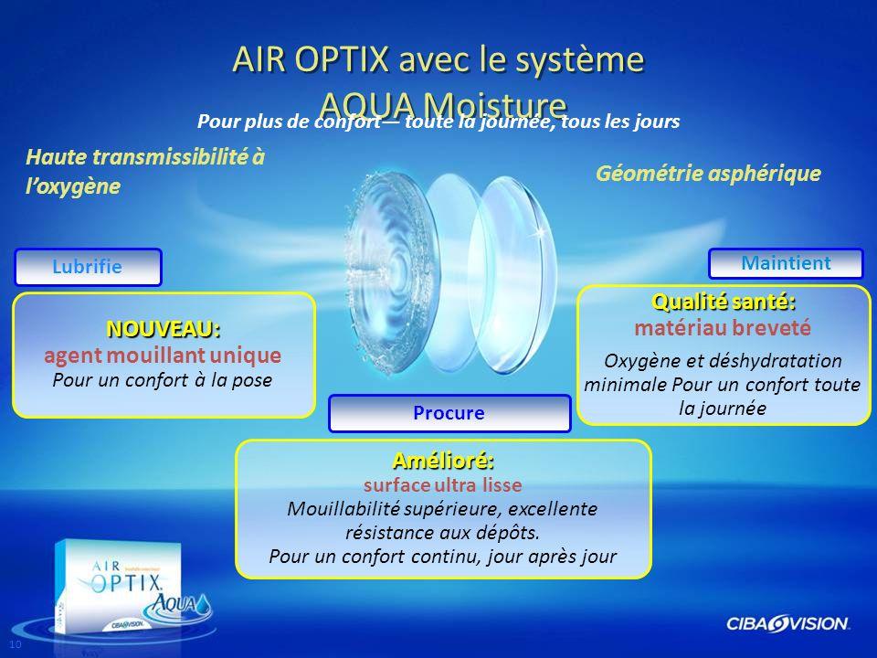AIR OPTIX avec le système AQUA Moisture