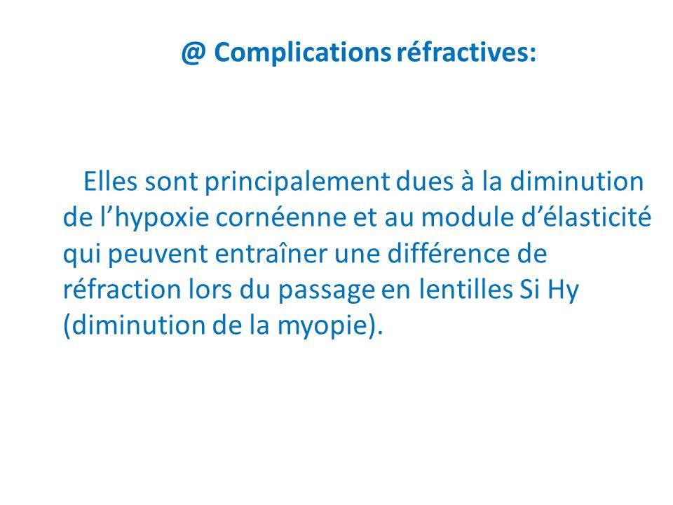 @ Complications réfractives: