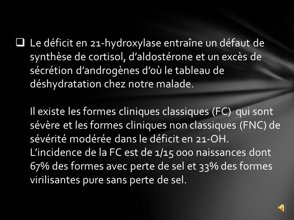 Le déficit en 21-hydroxylase entraîne un défaut de synthèse de cortisol, d'aldostérone et un excès de sécrétion d'androgènes d'où le tableau de déshydratation chez notre malade.
