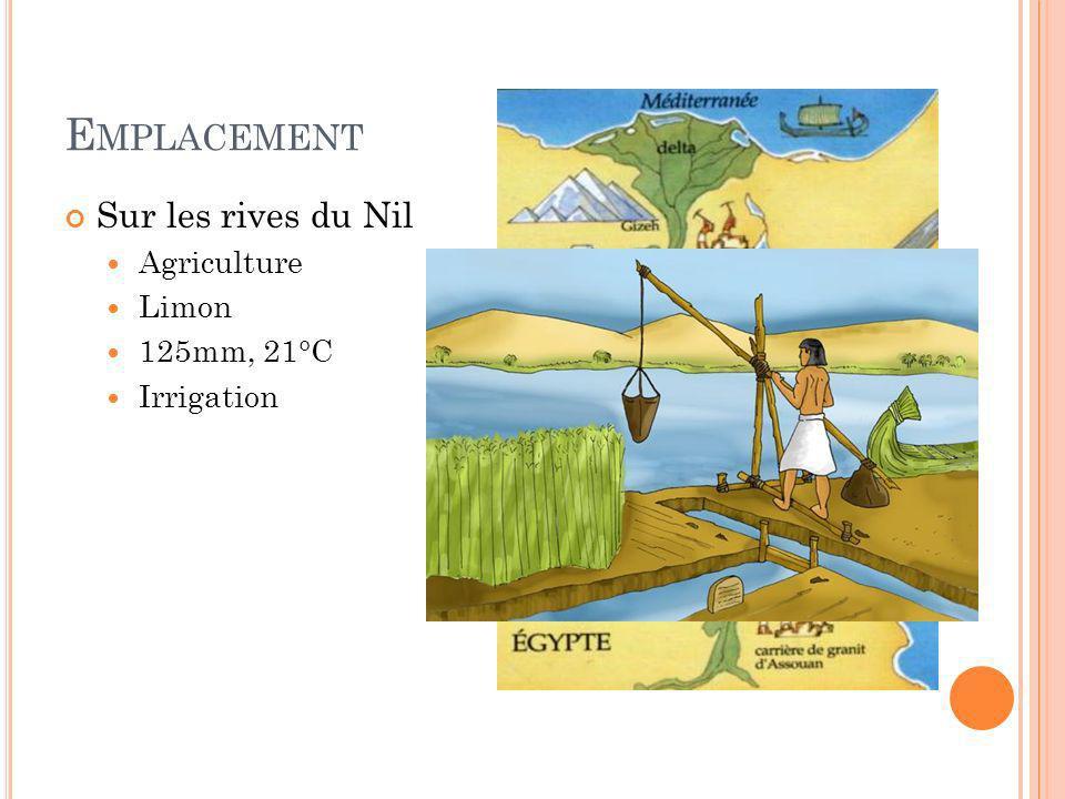 Emplacement Sur les rives du Nil Agriculture Limon 125mm, 21°C