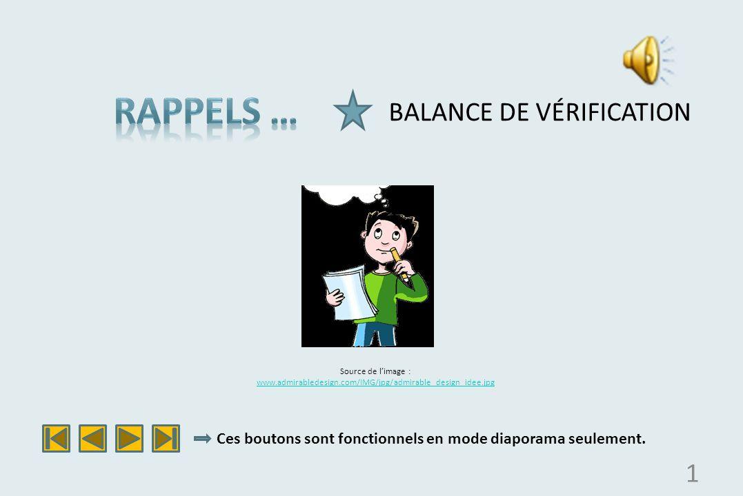 Rappels … BALANCE DE VÉRIFICATION