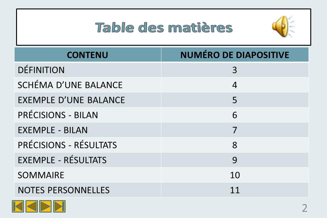 Table des matières CONTENU NUMÉRO DE DIAPOSITIVE DÉFINITION 3