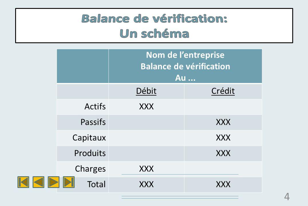 Balance de vérification: Un schéma