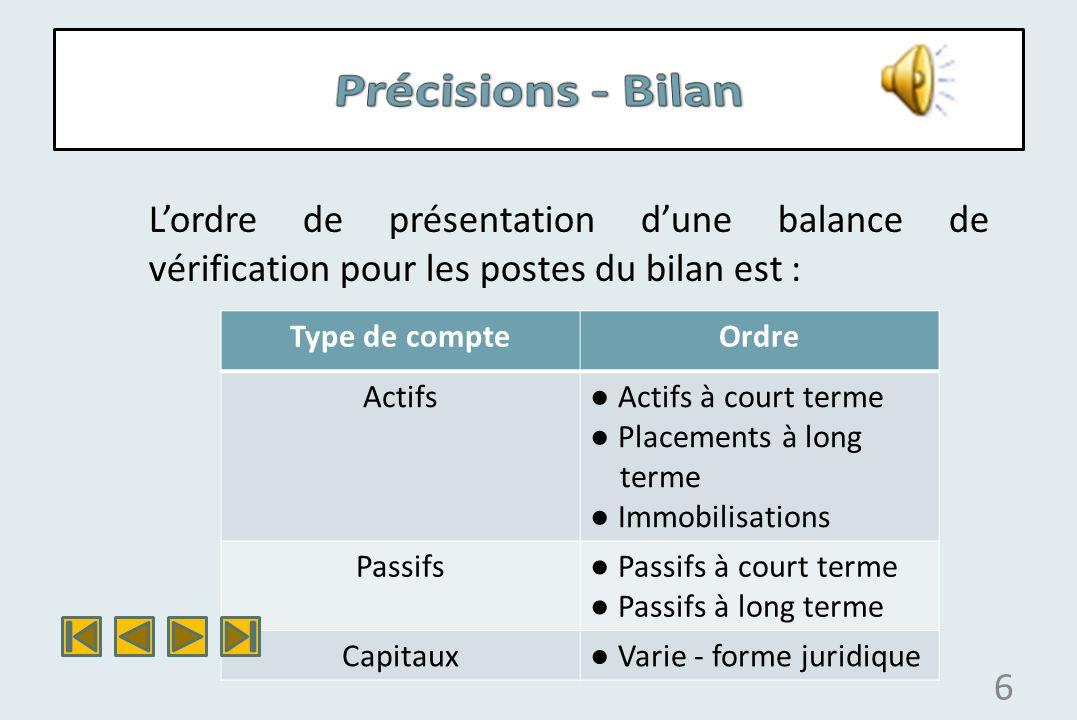 Précisions - Bilan L'ordre de présentation d'une balance de vérification pour les postes du bilan est :