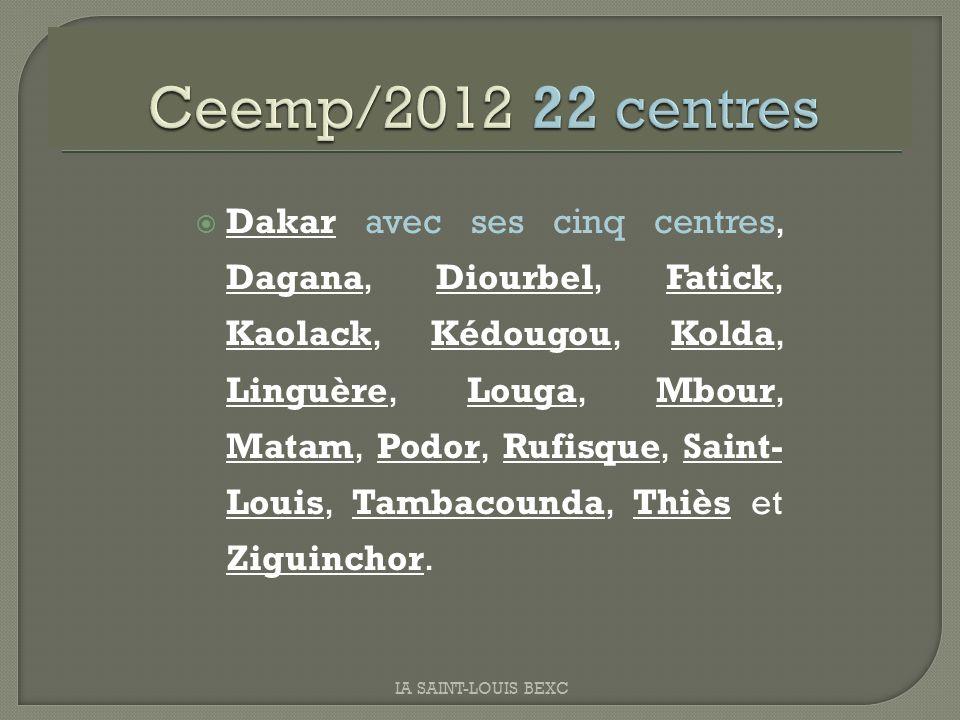 Ceemp/2012 22 centres