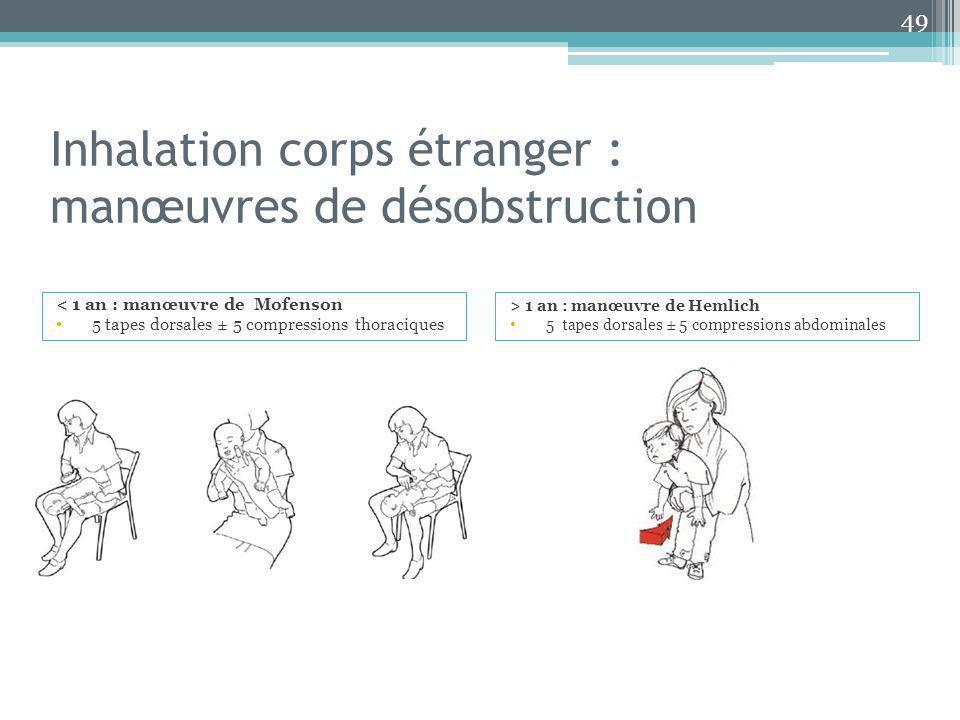 Inhalation corps étranger : manœuvres de désobstruction
