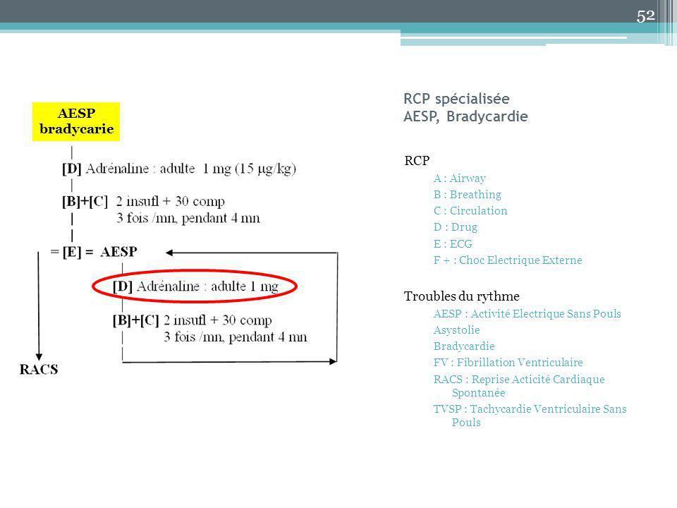 RCP spécialisée AESP, Bradycardie